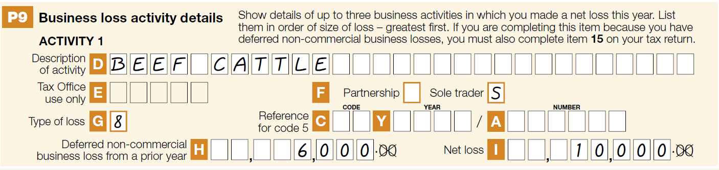 P9 Business loss activity details  Show details of up to three business activities in which you made a net loss this year. List them in order of size of loss - greatest first. If you are completing this item because you have deferred non-commercial business losses, you must also complete item 15 on your tax return. Activity 1 Label D Description of activity: Beef cattle Label E Tax Office use only: nil Label F Partnership/Sole trader: Sole trader Label G Type of loss: 8 Label C, Y and A Reference for code 5: nil Label H Deferred non-commercial business loss from a prior year: $6,000 Label I Net loss: $10,000