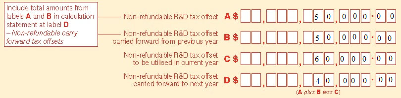 Example of completed non-refundable R&D tax offset labels.