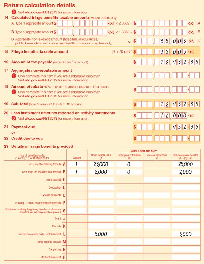 Beneficiary Tax Offset – atotaxrates.info