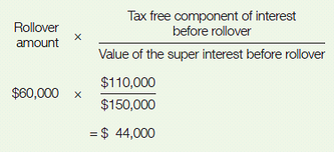 To work out the tax-free component of the rollover amount, multiply the rollover amount of 60,000 by the tax-free component of interest before rollover of 110,000 divided by the value of the total super interest before rollover of 150,000. The tax-free component of the rollover amount is 44,000.